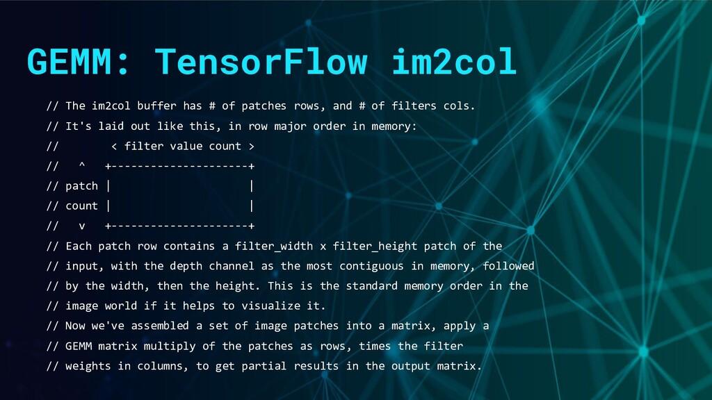 GEMM: TensorFlow im2col // The im2col buffer ha...