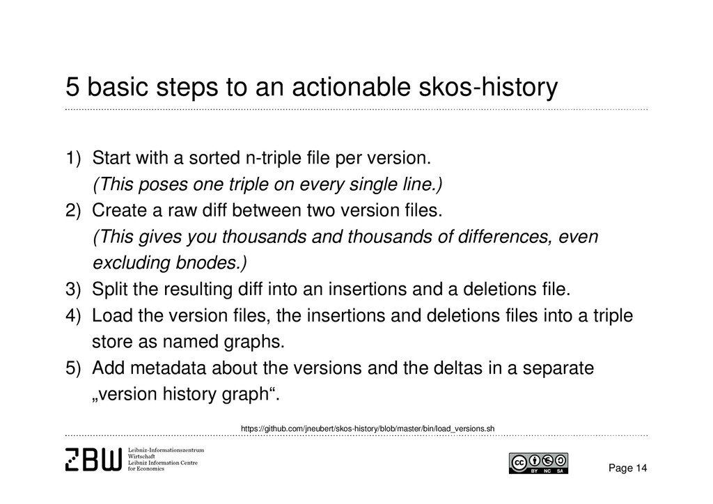 5 basic steps to an actionable skos-history 1) ...