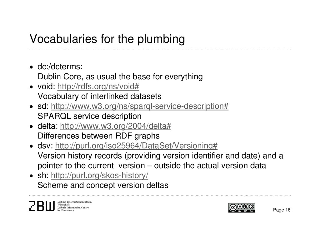 Vocabularies for the plumbing  dc:/dcterms: Du...