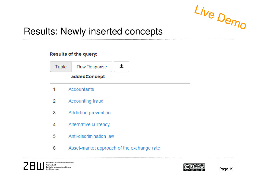 Results: Newly inserted concepts Page 19