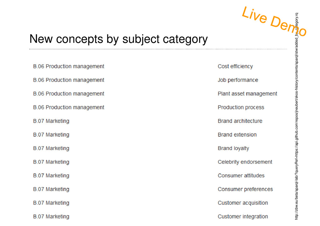 New concepts by subject category Page 20 http:/...