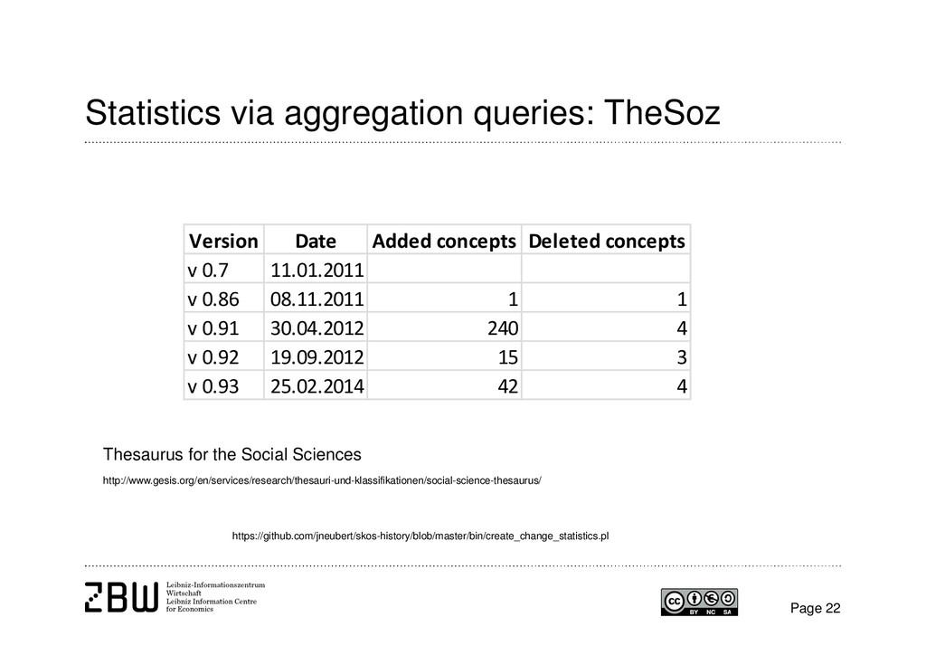 Statistics via aggregation queries: TheSoz Page...
