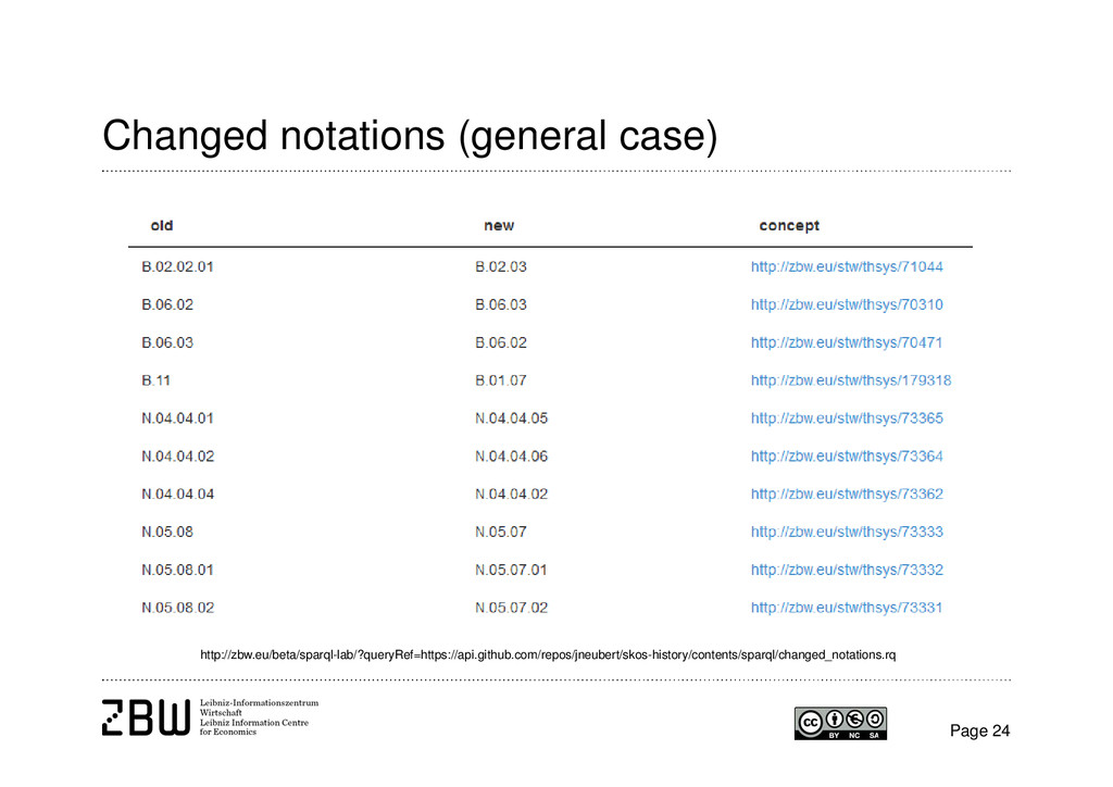 Changed notations (general case) Page 24 http:/...