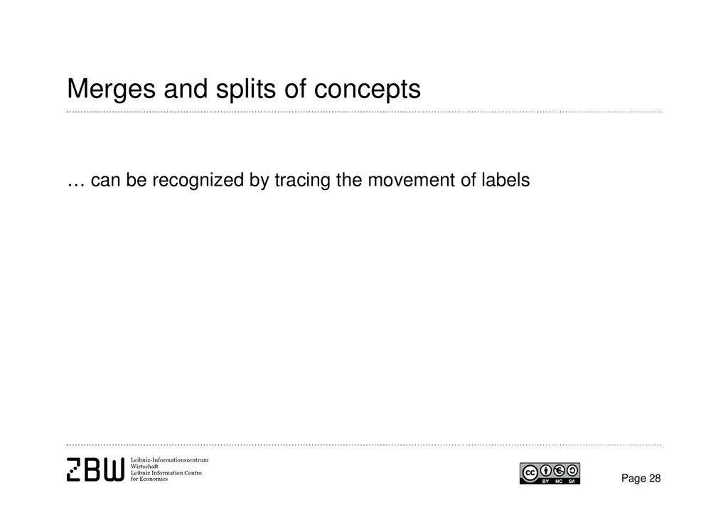 Merges and splits of concepts … can be recogniz...