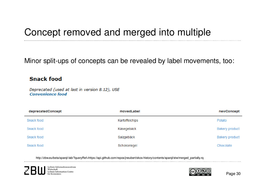 Concept removed and merged into multiple Minor ...