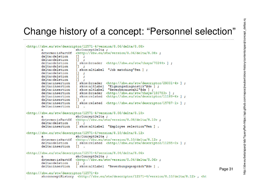 """Change history of a concept: """"Personnel selecti..."""