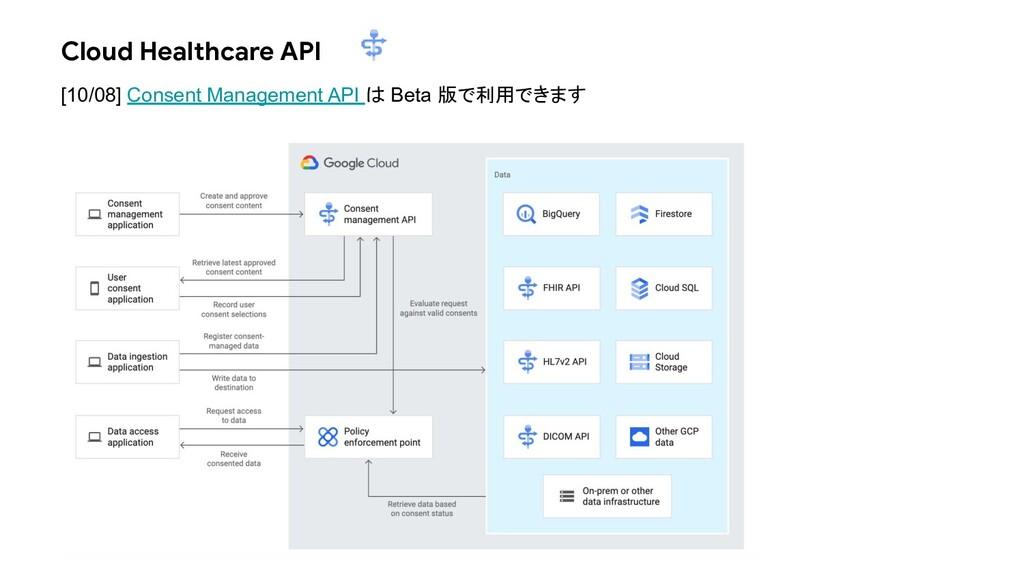 Cloud Healthcare API [10/08] Consent Management...
