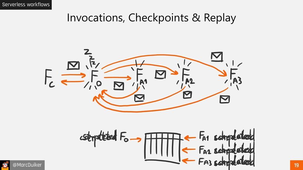@MarcDuiker Serverless workflows Invocations, C...