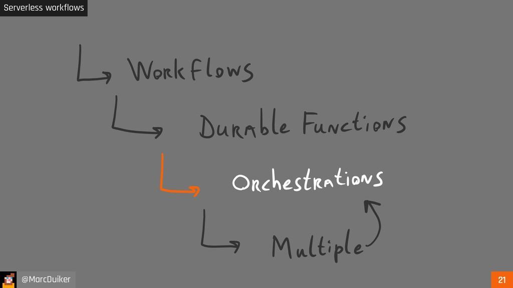 Serverless workflows @MarcDuiker