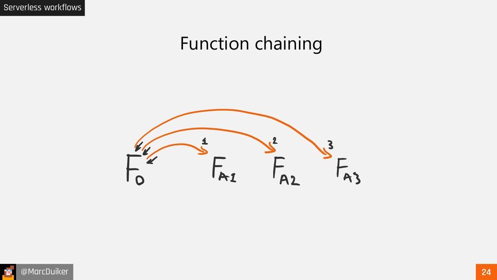 @MarcDuiker Serverless workflows Function chain...