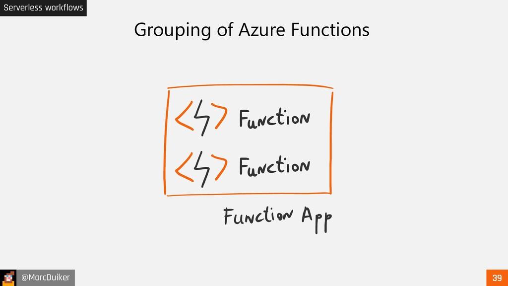 @MarcDuiker Serverless workflows Grouping of Az...