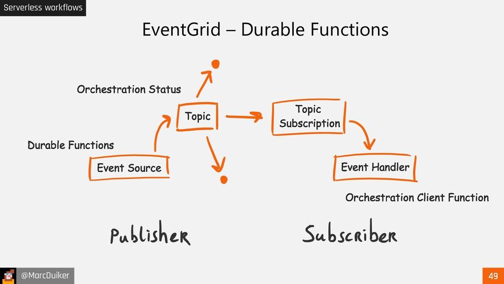 @MarcDuiker Serverless workflows EventGrid – Du...