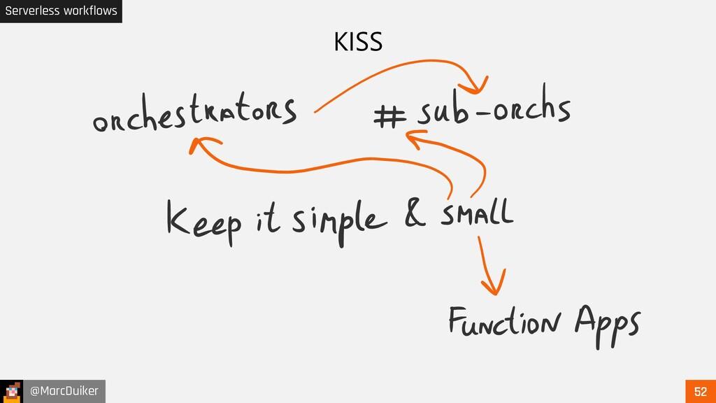 @MarcDuiker Serverless workflows KISS