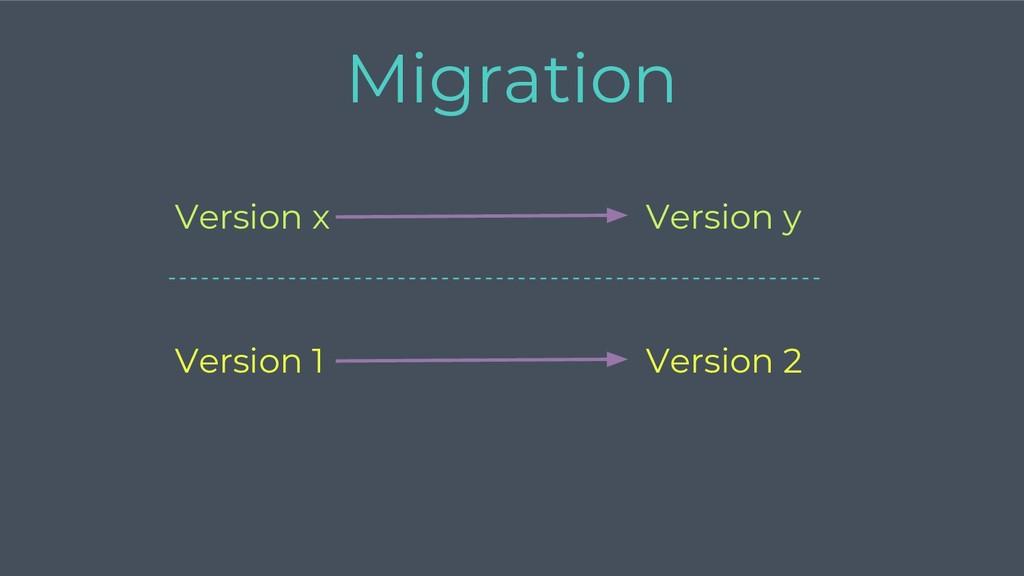 Version y Version x Migration Version 2 Version...