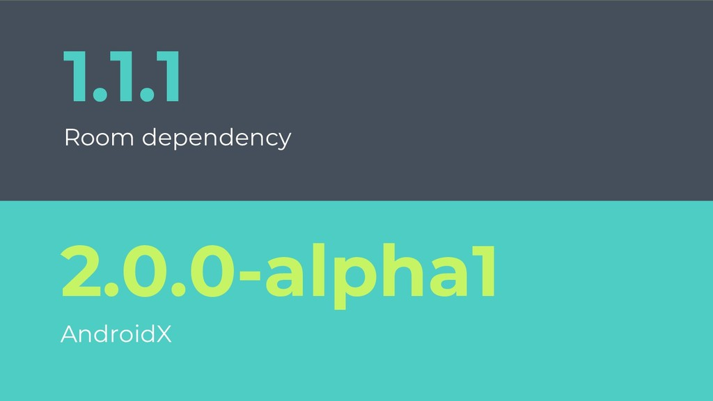 1.1.1 Room dependency 2.0.0-alpha1 AndroidX