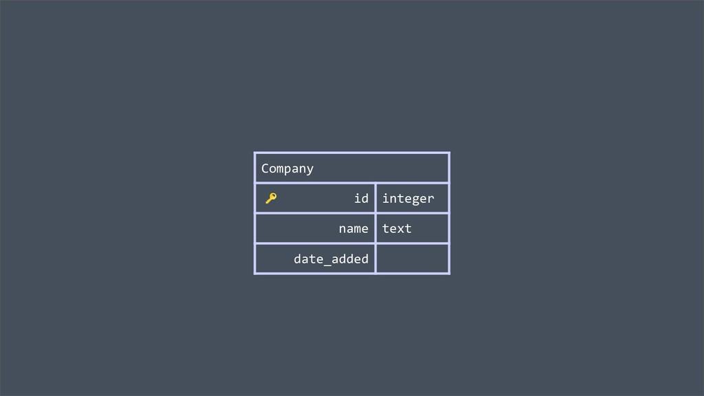 @TypeConverter Company id integer name text dat...