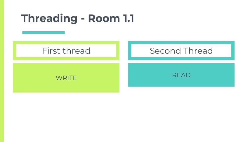 Threading - Room 1.1 First thread Second Thread...