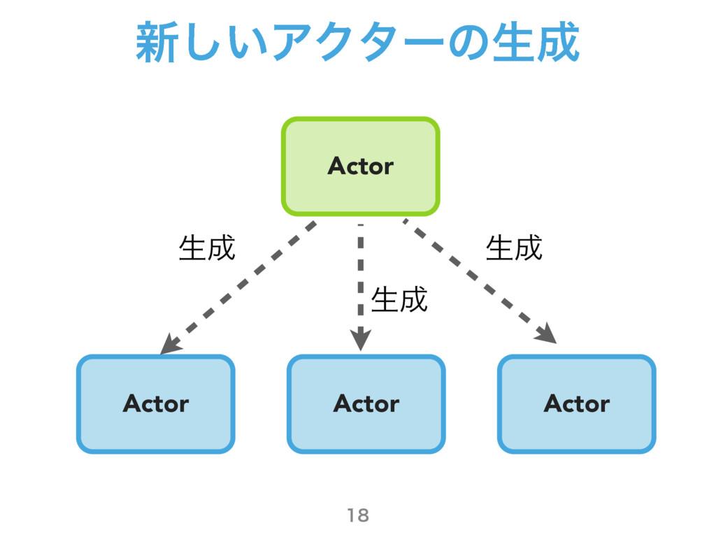 ৽͍͠ΞΫλʔͷੜ  Actor Actor Actor Actor ੜ ੜ ੜ