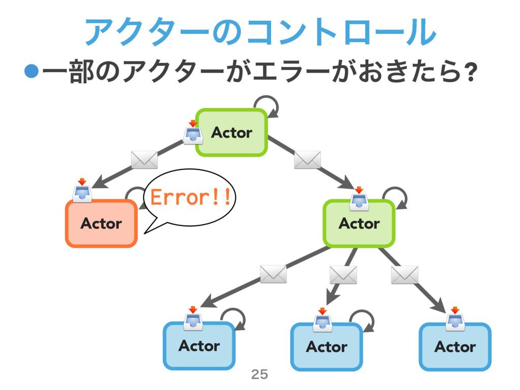 ΞΫλʔͷίϯτϩʔϧ •Ұ෦ͷΞΫλʔ͕Τϥʔ͕͓͖ͨΒ?  Actor Actor A...