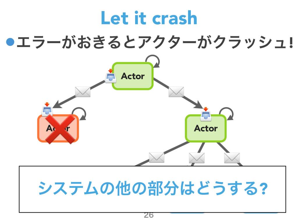Let it crash •Τϥʔ͕͓͖ΔͱΞΫλʔ͕Ϋϥογϡ!  Actor Acto...