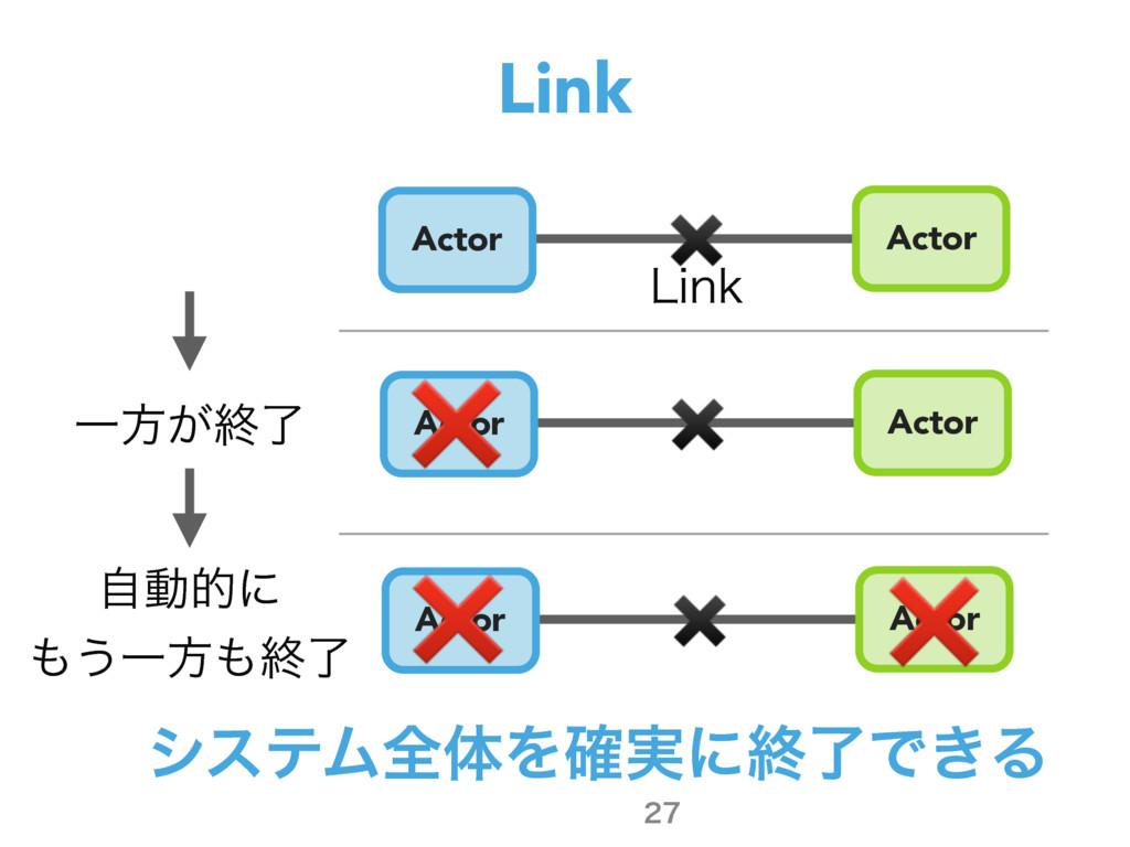 Link  Actor Actor Actor Actor Actor Actor -JO...