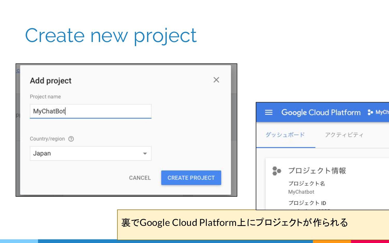 Create new project 裏でGoogle Cloud Platform上にプロジ...