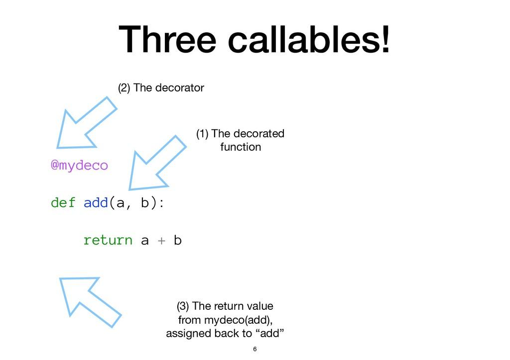 Three callables! @mydeco def add(a, b): return ...