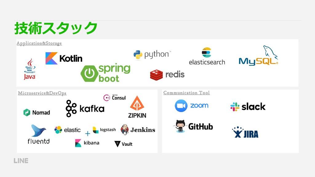 技術スタック Application&Storage Microservice&DevOps ...