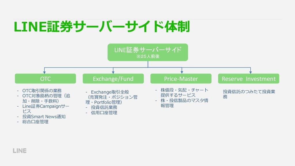 LINE証券サーバーサイド体制 - OTC取引関係の業務 - OTC対象銘柄の管理(追 加・削...