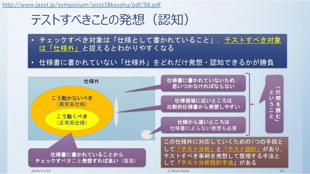 http://www.jasst.jp/symposium/jasst18kyushu/pdf...