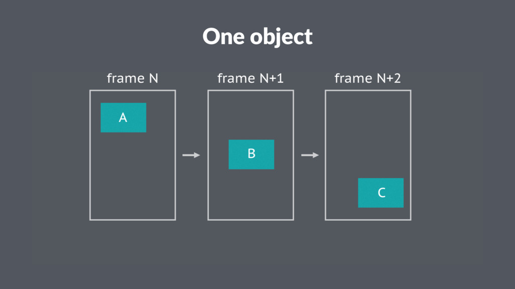One object
