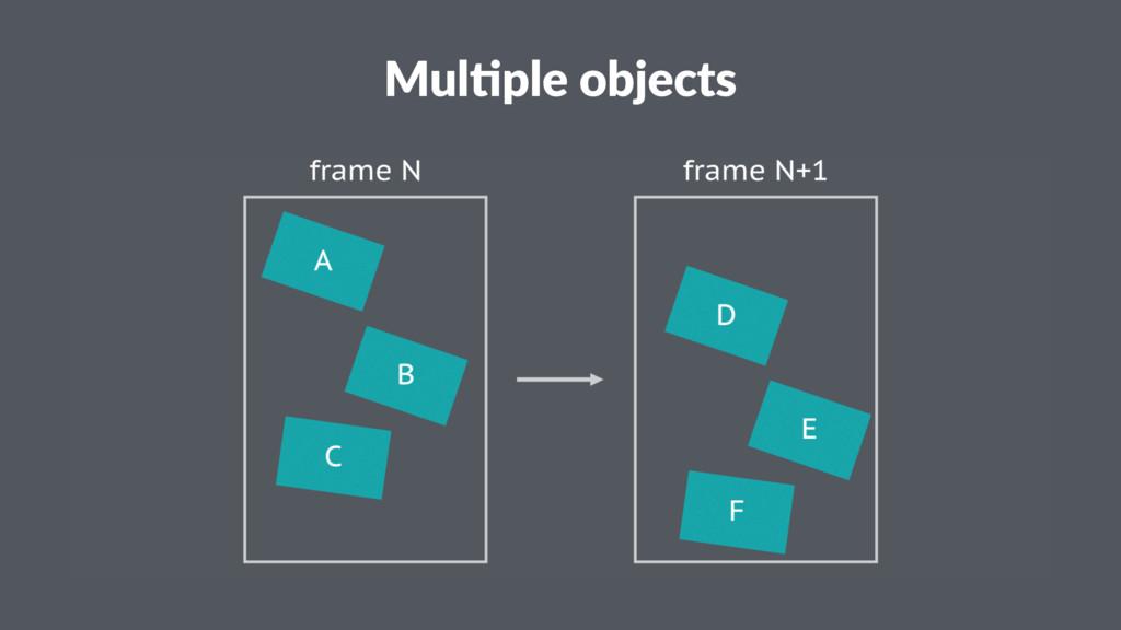 Mul$ple objects