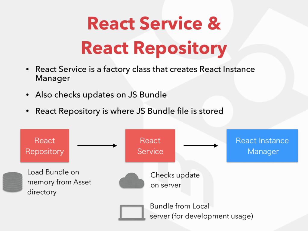 React Service & React Repository • React Servic...