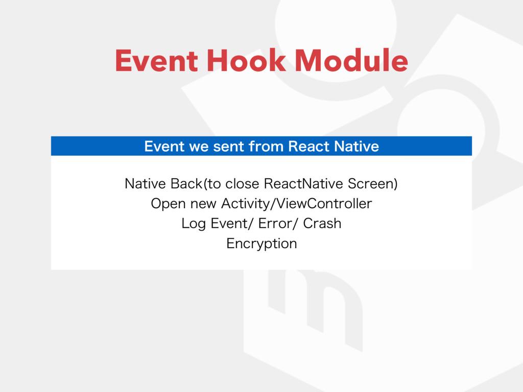 Event Hook Module &WFOUXFTFOUGSPN3FBDU/BUJ...