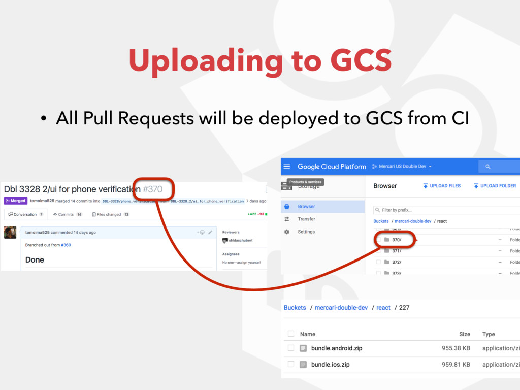 Uploading to GCS • All Pull Requests will be de...