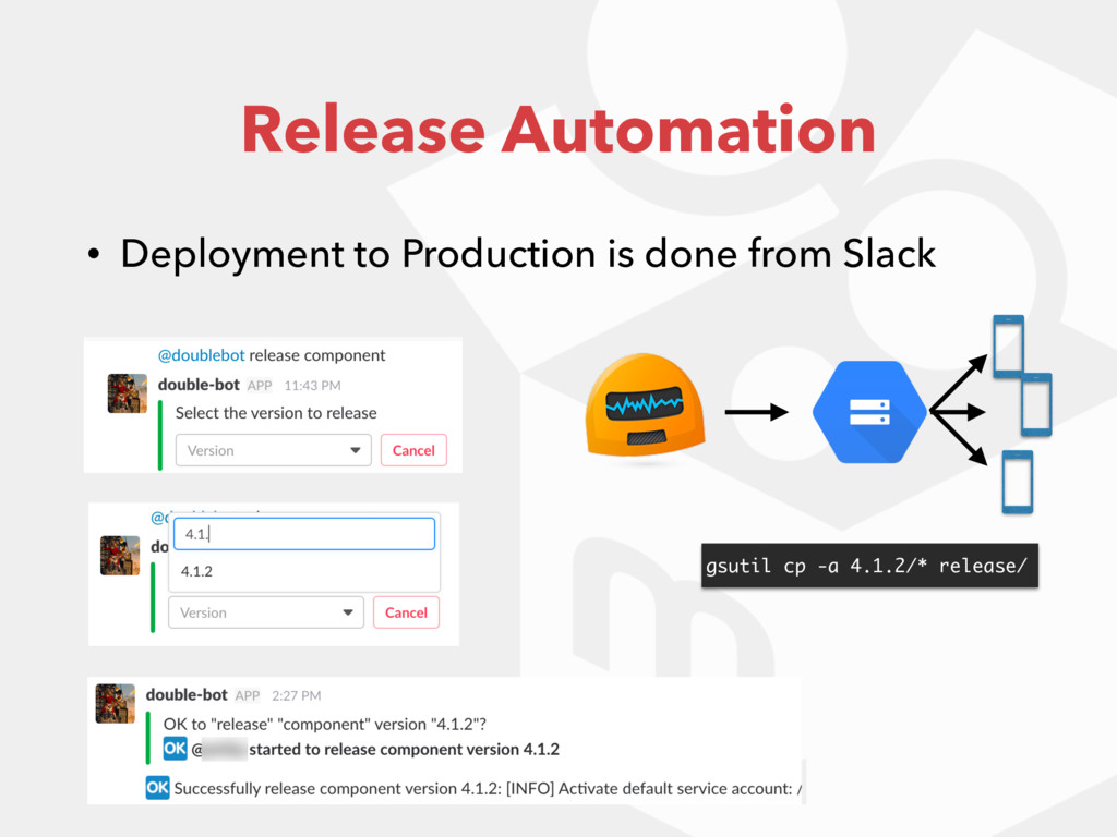 Release Automation • Deployment to Production i...