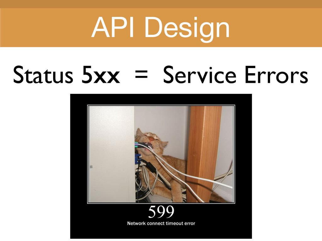 Title Title Status 5xx = Service Errors API Des...