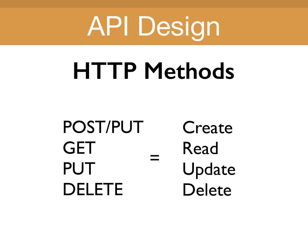 Title Title POST/PUT GET PUT DELETE HTTP Method...