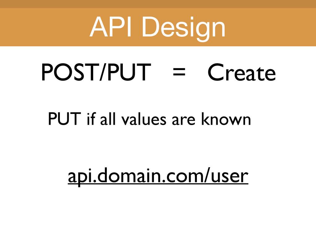 Title Title POST/PUT = Create api.domain.com/us...