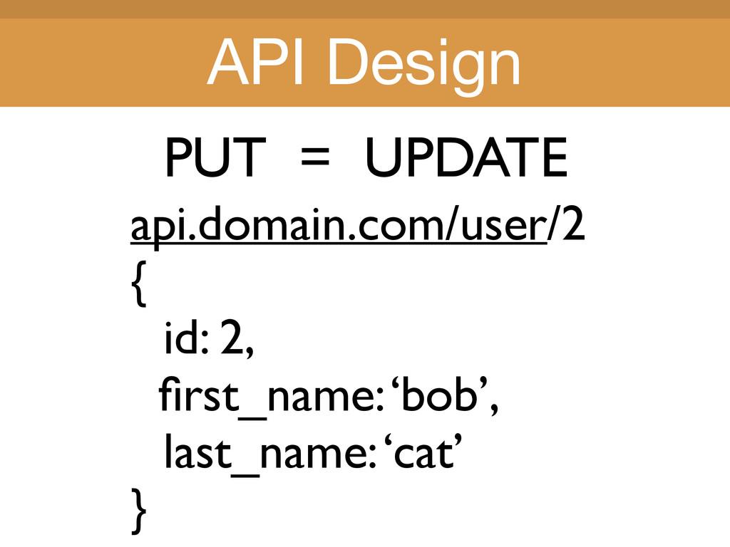 Title Title PUT = UPDATE api.domain.com/user/2 ...