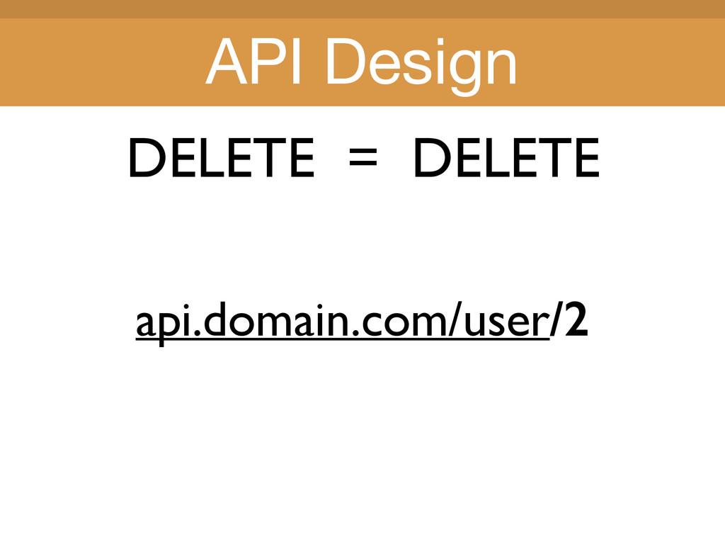 Title Title DELETE = DELETE api.domain.com/user...