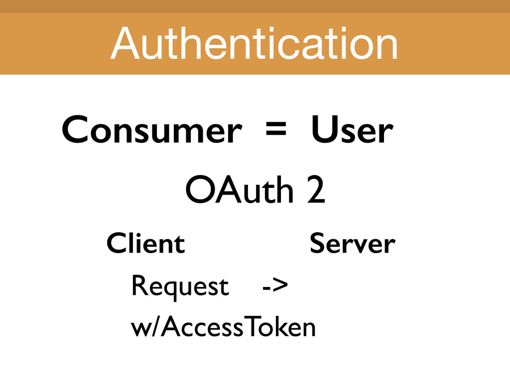 Title Title Consumer = User Client Server Reque...