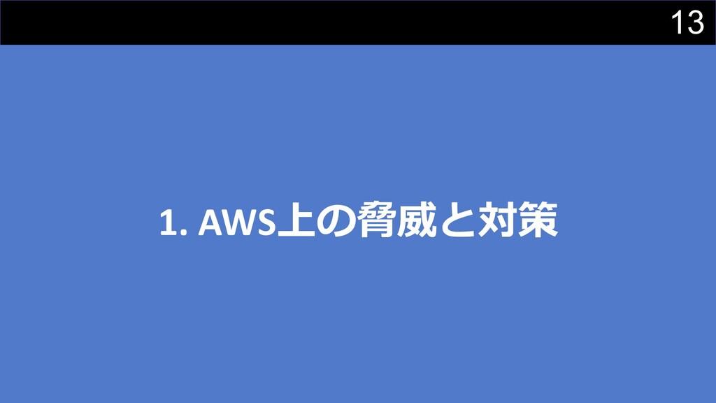 13 1. AWS上の脅威と対策
