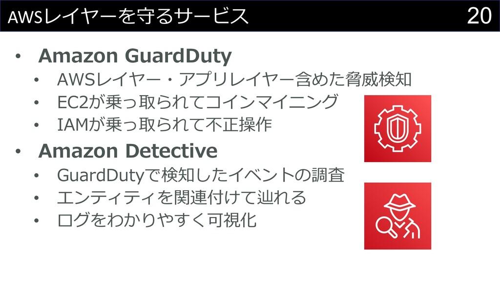 20 AWSレイヤーを守るサービス • Amazon GuardDuty • AWSレイヤー・...