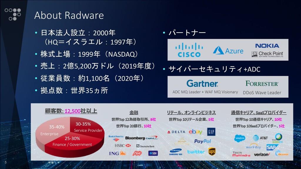 5 About Radware ⾦融 世界Top 12為替取引所、8社 世界Top 20銀⾏、...