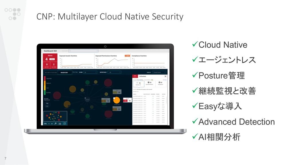 7 CNP: Multilayer Cloud Native Security üCloud ...