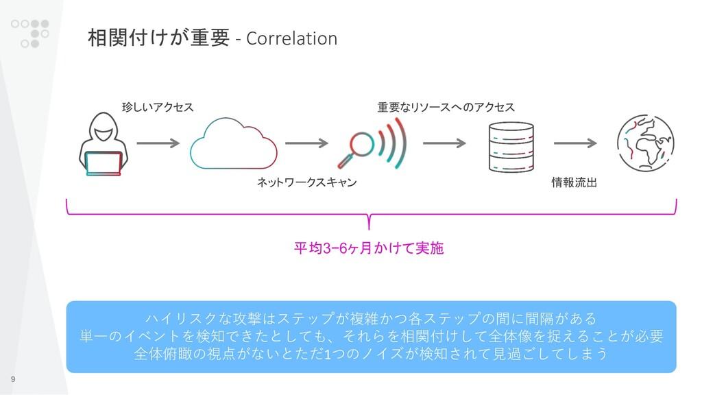 9 相関付けが重要 - Correlation 珍しいアクセス ネットワークスキャン 重要なリ...