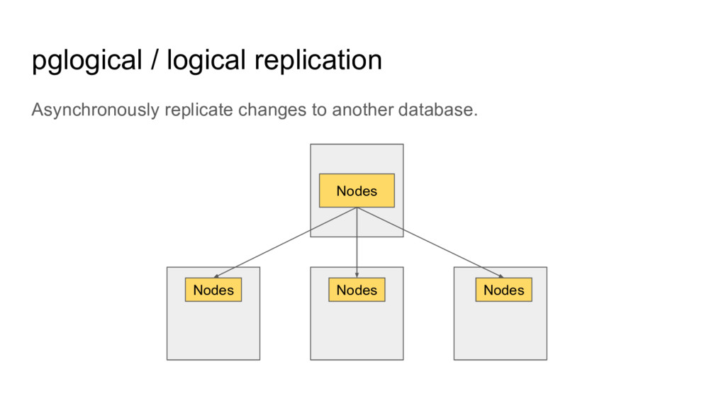 pglogical / logical replication Asynchronously ...