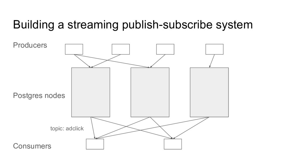 Building a streaming publish-subscribe system P...