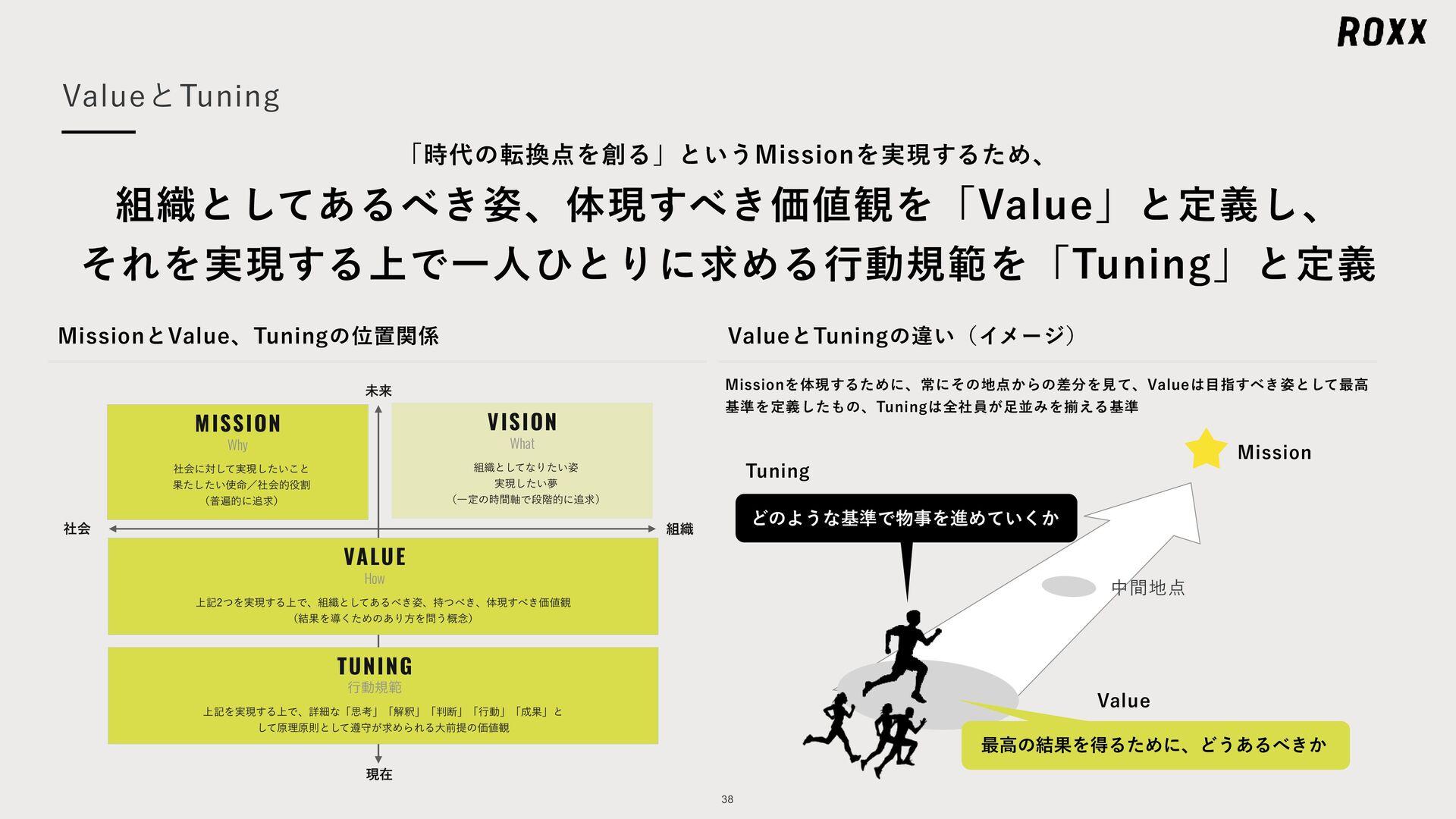 Environment ʲɹڥɹʳ R O X X ' s d i s c o g r a ...